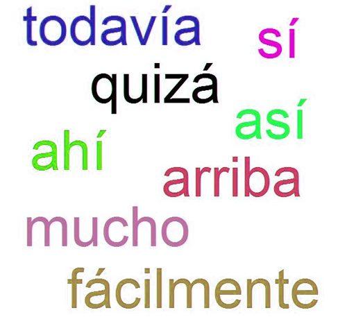 Adverbios De Tiempo Y De Lugar Easy Español